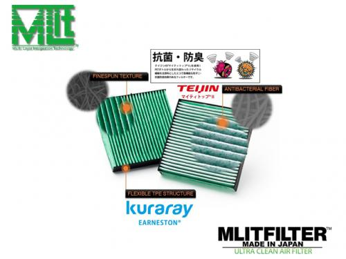 MLITFILTER PM2.5冷氣濾芯 TYPE:D-010